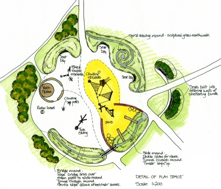 Jubilee Green Play Park Detailed Plan