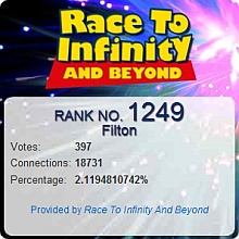 BT Race to Infinity result for the Filton exchange