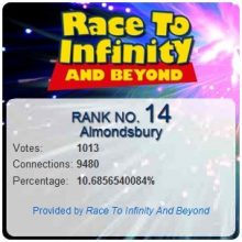 Race to Infinity: Almondsbury