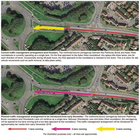 Traffic management on approach to Aztec West Roundabout.