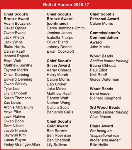 Roll of Honour.