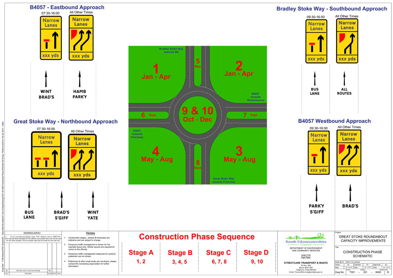 Great Stoke Roundabout improvements: Construction phase schematic.